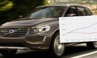 Volvo gör det alla drömmer om –ökar försäljningen av gamla modeller