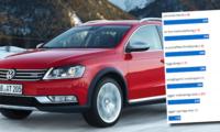 Så påverkas Volkswagens image efter dieselskandalen