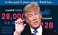 Twitter-krig mellan Donald Trump och Ford efter nattens TV-debatt